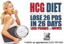 My Thoughts on the HCG Diet and How it may Revolutionize the way we Lose Weight
